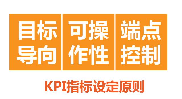 1_KPI指标设定原则.jpg